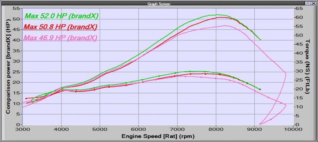 KTM250SX Tom Ravenhorst2
